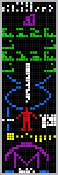 The Arecibo message as sent 1974 from the Arecibo Observatory.  Via Wikimedia Commons.