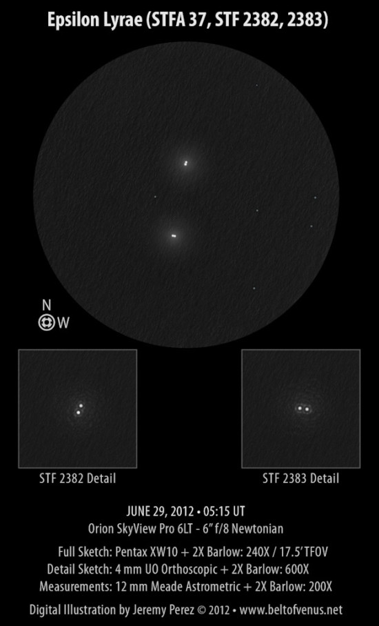 A beautiful drawing of the Epsilon Lyrae system.  It's from Jeremy Perez' great website Belt of Venus.  If you like astronomical drawings, be sure to go there.