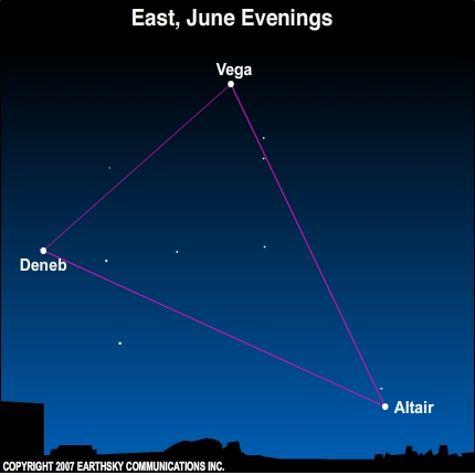 Look for these three bright stars in a triangle pattern, ascending in the east on June evenings.