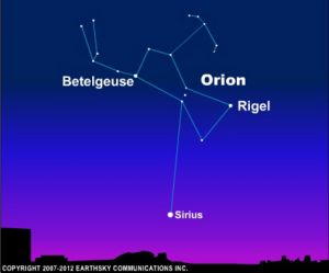 SIRIUS The Brightest Star Will Disappear February 18, 2019 15645