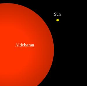 Size of Aldebaran and sun compared