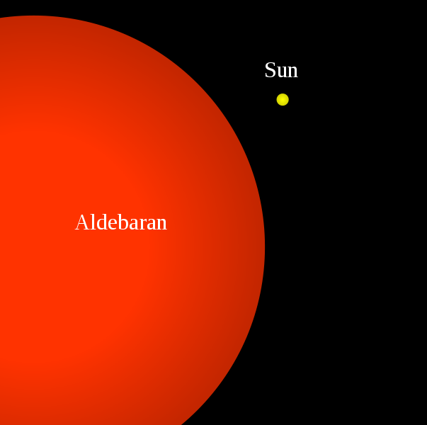 Number 37 – Aldebaran of Taurus