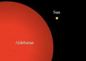 Aldebaran-Sun_comparison_cropped