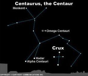 Star chart showing the constellation Centaurus the Centaur.