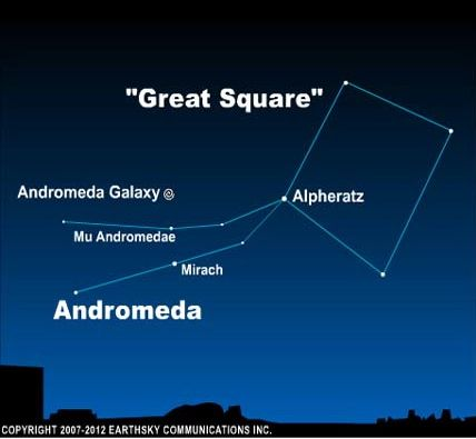 Others use the Great Square of Pegaus to find the Andromeda Galaxy.  A line between Mirach and Mu Andromedae points to the galaxy.  Click here to expand image.