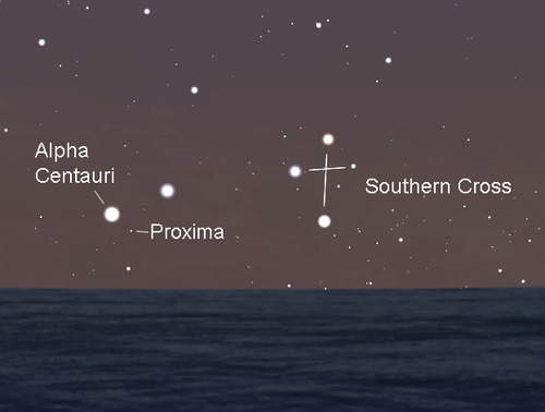 Chart showing the relationship between Alpha and Beta Centauri and the Southern Cross.