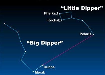 Star Light Star Bright  Science NetLinks