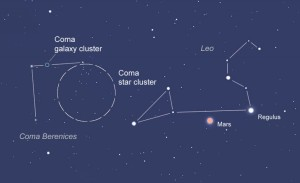 Diagram of constellations Coma Berenices and Leo with location of cluster marked.