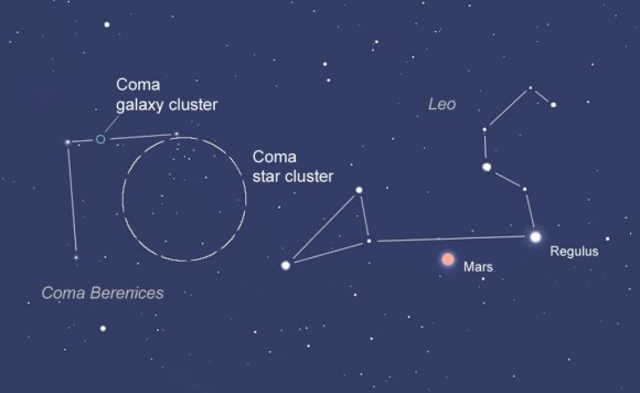 This map shows both the Coma star cluster and the Coma galaxy cluster (described below). Both are located in the