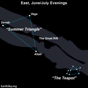 Chart with large Triangle to upper left, little Teapot to lower right, divided Milky Way.
