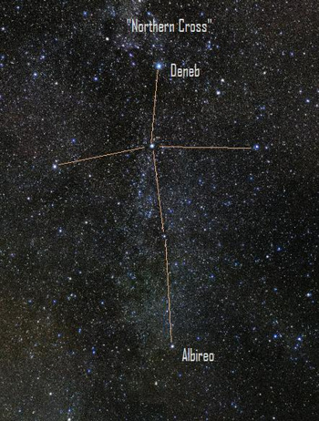 Starry sky with lines between bright stars forming a cross shape, with Deneb and Albireo labeled.