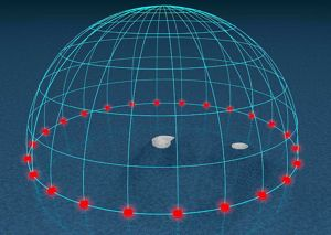 Equinox sun: Diagram of dome with lines of latitude and longitude and red dots around base.