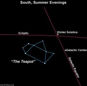 galaxy_plane_ecliptic-redo