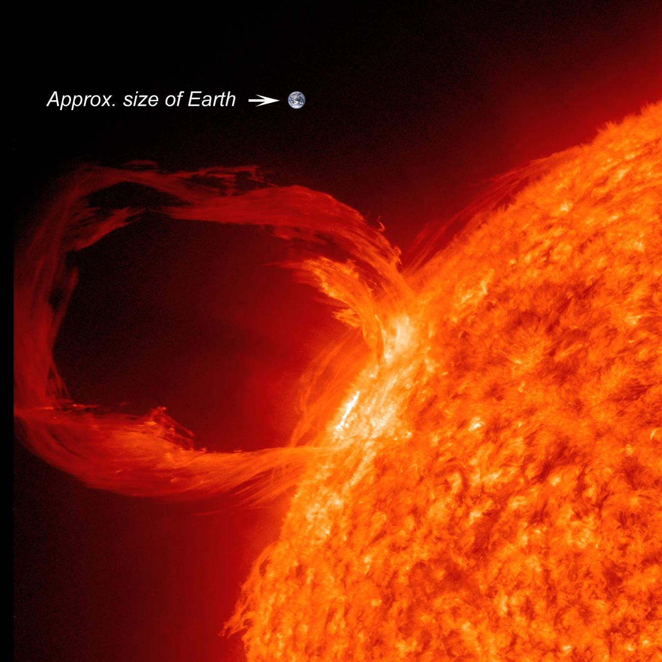 Gigantic horseshoe shaped stream of glowing gas coming from sun's surface with very tiny Earth for perspective.