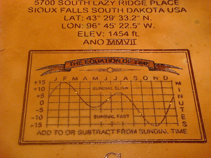 Chart on stone showing wavy line across months (x axis) and minutes (y axis).