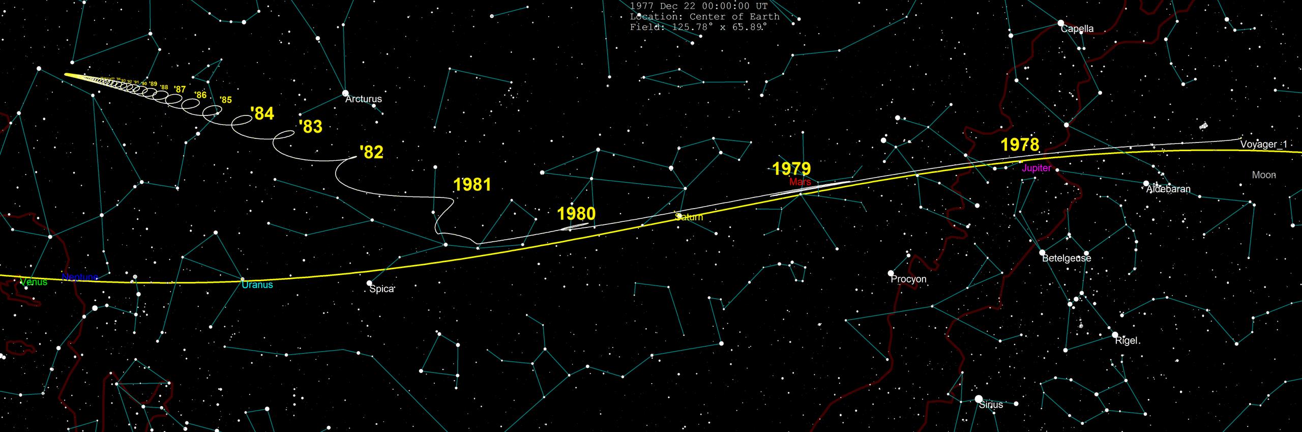 Wo Ist Voyager 1 Jetzt 2021