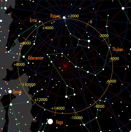 Gamma Cephei A Future Pole Star Astronomy Essentials