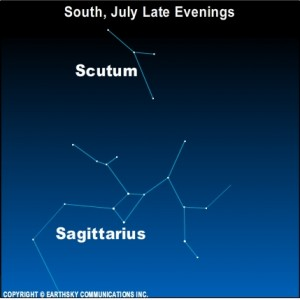 You'll find Scutum above the constellation Sagittarius, in the south on N. Hemisphere summer evenings.