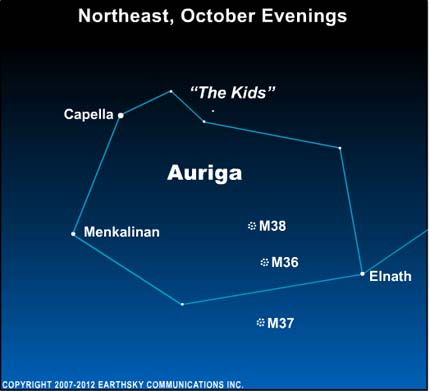 Auriga is easy to spot as a large, 5-sided figure