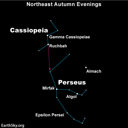 Diagram of constellations Cassiopeia and Perseus with arrow from one to the other.
