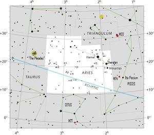 Aries sky chart