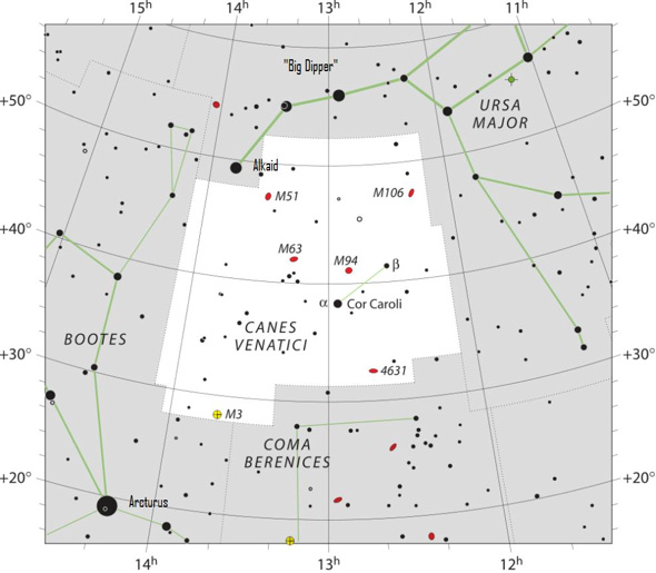 Image credit: Wikimedia Commons. If you're familiar with the constellation Leo the Lion, you can star-hop to Cor Caroli by drawing an imaginary line  from the star Alkaid of the Big Dipper to the Leo star Denebola. Click here for details.