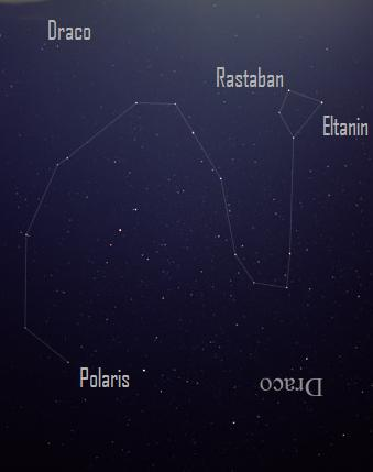 Constellation Draco drawn on photo of scattered stars, several labeled.