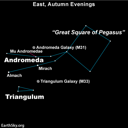 In the sky, you'll see the constellation Andromeda attached to a large square pattern of stars, called the Great Square