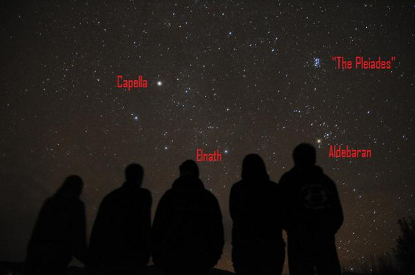 Silhouetted group of five standing people against a star field background with several stars labeled.