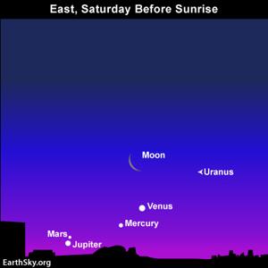 Moon, Venus and morning planets