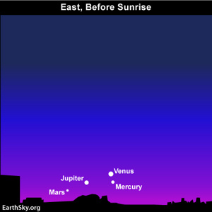 Mercury at greatest elongation