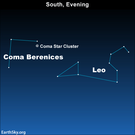 Chart of constellations Leo and Coma Berenices with cluster location marked.