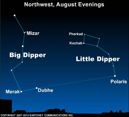 Big Dipper To Polaris Mizar Alcor Sky Archive Earthsky