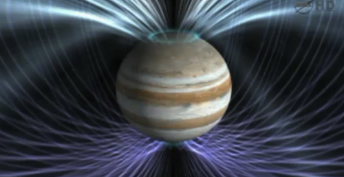 Aurora and magnetic field lines simulation of Jupiter