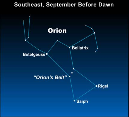 Orion is noticeable for his three medium-bright Belt stars.  Look for this short, straight row of three stars high in the east before dawn.