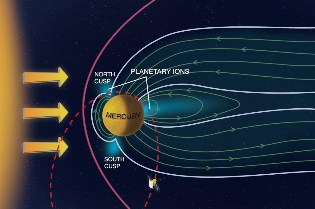 mercury planet temperature - photo #24