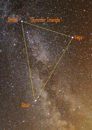 Photo of Summer Triangle, with Milky Way behind.