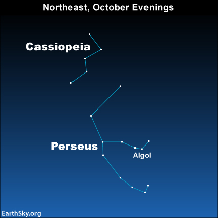 Cassiopeia is easy to find with its shape of an M or W.  Perseus follows Cassiopeia across the sky.