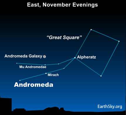 Use Pegasus to find Andromeda galaxy