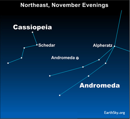 The constellation Cassiopeia points to the Andromeda galaxy.  To see the galaxy, you need a dark sky.
