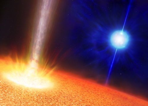 An artist's impression of the stars creating gamma-ray bursts. The background blue star is the progenitor of a standard long duration gamma-ray burst. A so -called Wolf-Rayet star, it has a mass ten or more times the mass of the sun but has a comparable size. The foreground star is the suggested progenitor of an ultra-long gamma-ray burst (GRB). It has a mass of perhaps 20 times the sun but is up to a thousand times larger. In both cases the GRB is produced by a jet punching through the star, but in the case of the ultra-long GRBs the much larger size of the star creates a much longer lived jet. Image copyright Mark A. Garlick, used with permission by the University of Warwick