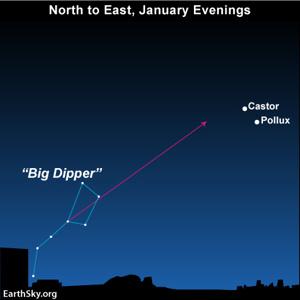 Moon near Castor and Pollux January 29