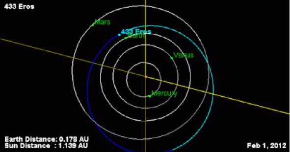 NEAR Science Results from Asteroid 433 Eros  NASA