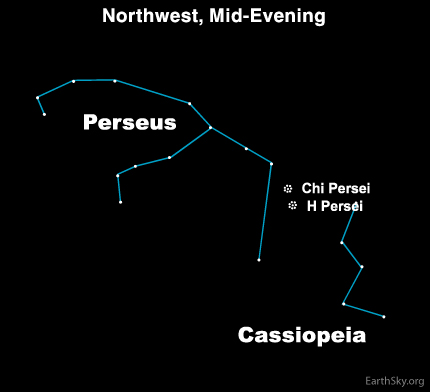 Cassiopeia and Perseus.