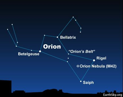 Star chart of constellation Orion with outline and stars labeled.