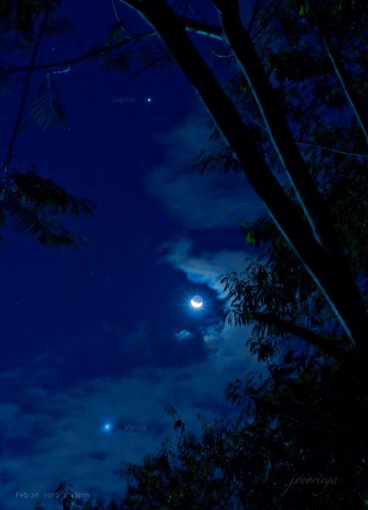 Five Planets visible to the naked eye during the... - The ...