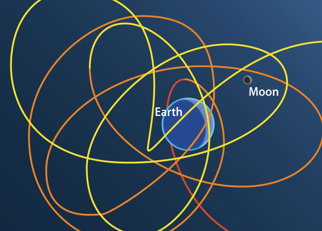 Does Earth have a second moon? Minimoon_cropped1