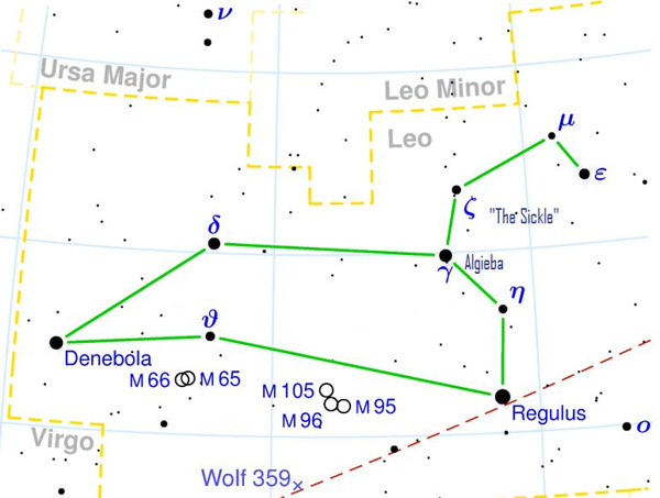 Diagram of stars connected with lines showing constellation Leo.