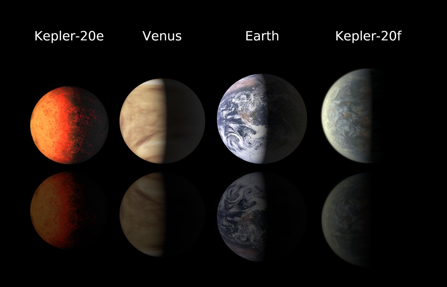 How Do Astronomers Discover New Planets  forbescom