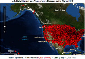 7,755 record high temperatures were broken or tied during March 2012 in every state. This includes Hawaii and Alaska! Image Credit: NCDC